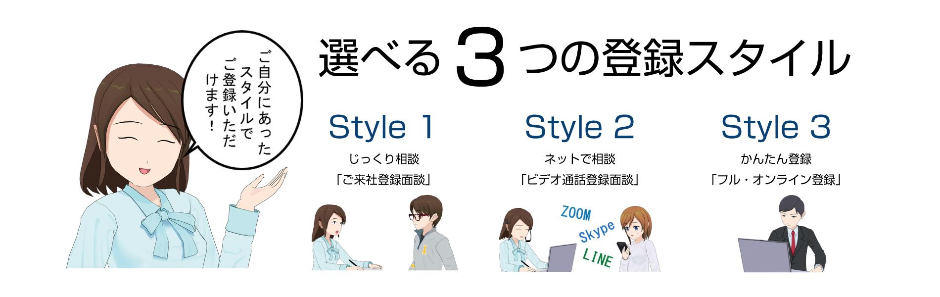 選べる3つの登録スタイル「Style1 じっくり相談 ご来社面談登録」「Style2 ネットで相談 ビデオ通話登録面談」「Style3 かんたん登録 フル・オンライン登録」